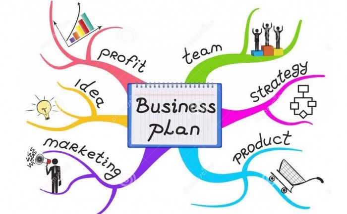 Hướng dẫn cách lập kế hoạch kinh doanh hiệu quả giúp bạn thành công