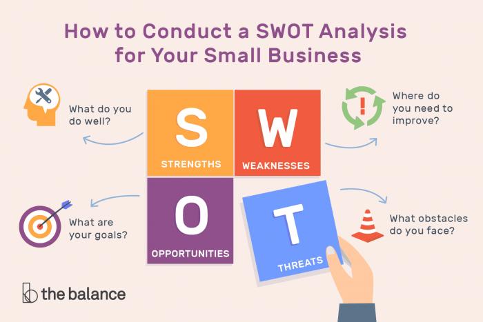 Phân tích mô hình SWOT một cách chính xác hiệu quả nhất