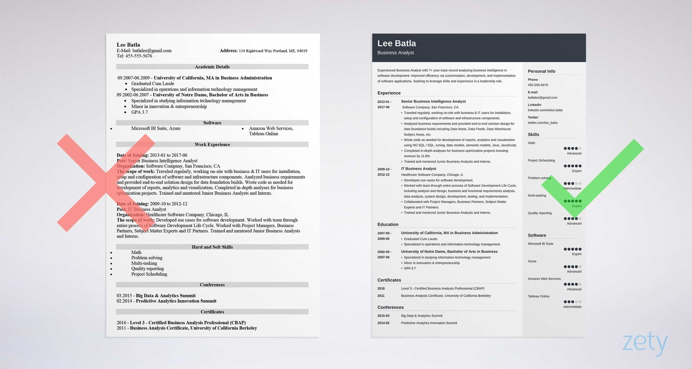 450 Job Titles for Professional Positions [Current & Desired]